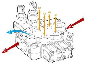 Youli Monoblock Hydraulic Valves